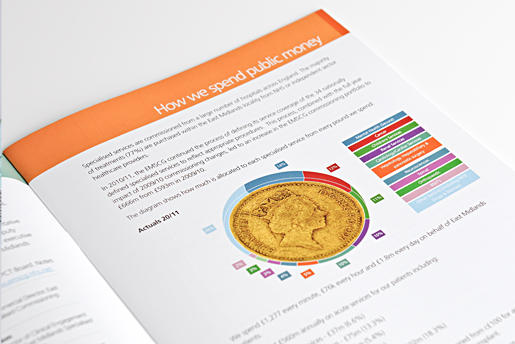 Financial report page design